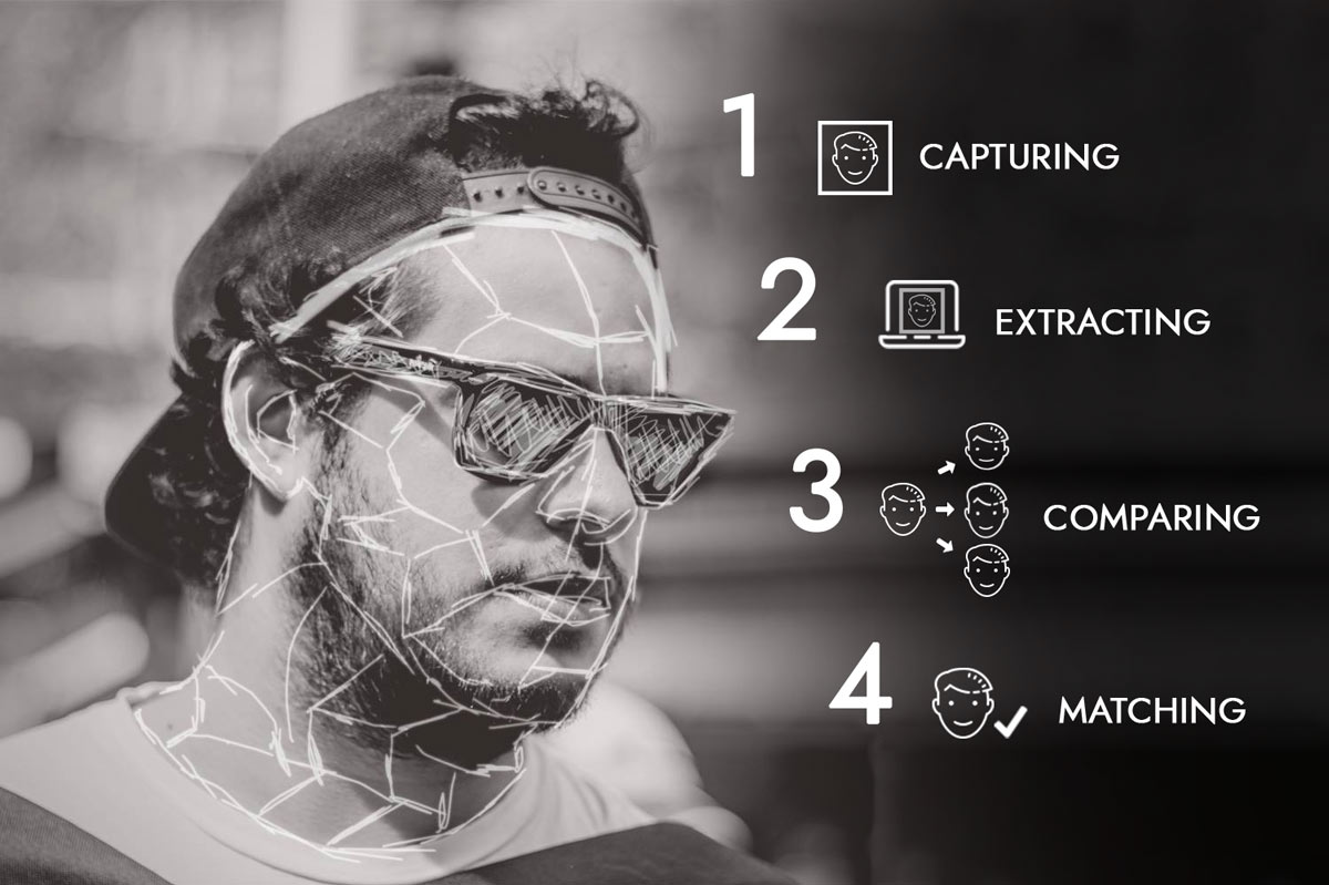 facerecognition - Facial recognition and mobile banking (BBVA)